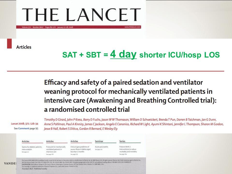 SAT + SBT = 4 day shorter ICU/hosp LOS