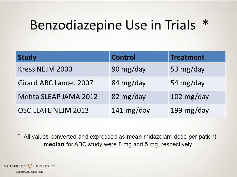 Benzodiazepine Use in Trials *