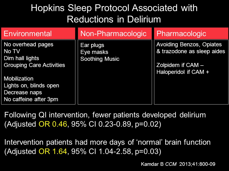 Hopkins Sleep Protocol Associated with Reductions in Delirium