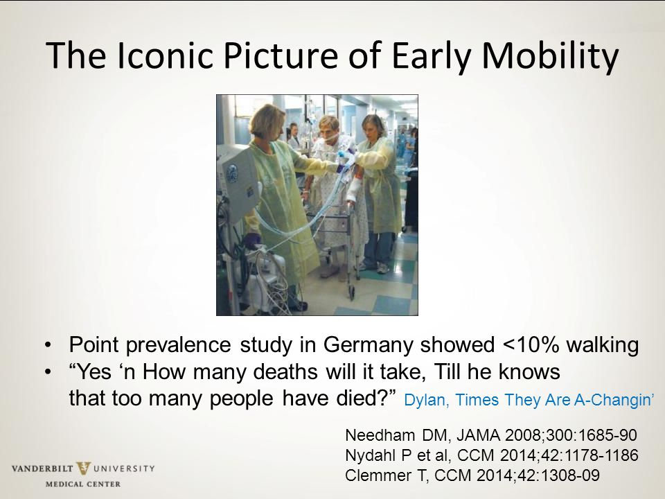The Iconic Picture of Early Mobility