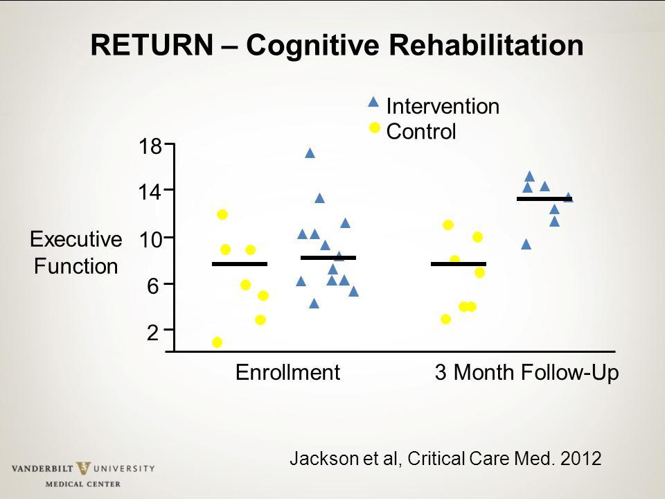 RETURN – Cognitive Rehabilitation