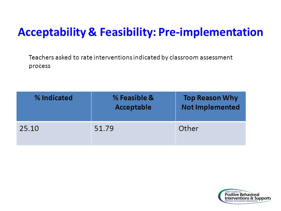 Acceptability & Feasibility: Pre-implementation