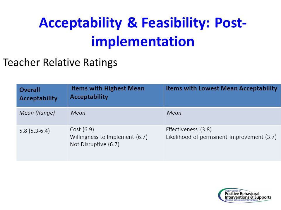 Acceptability & Feasibility: Post-implementation