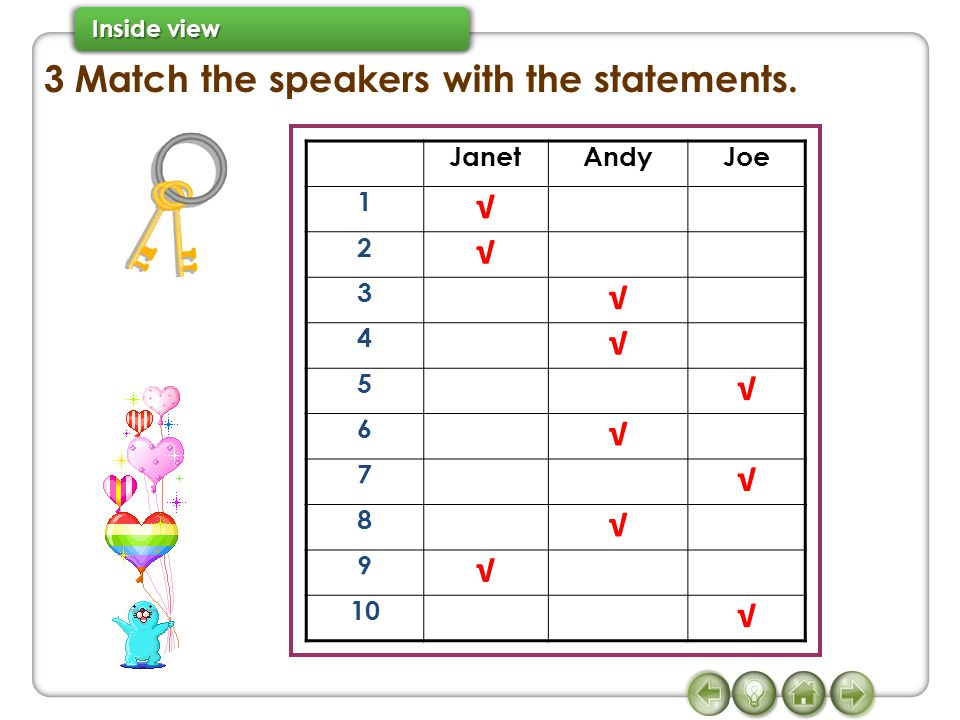 3 Match the speakers with the statements. √