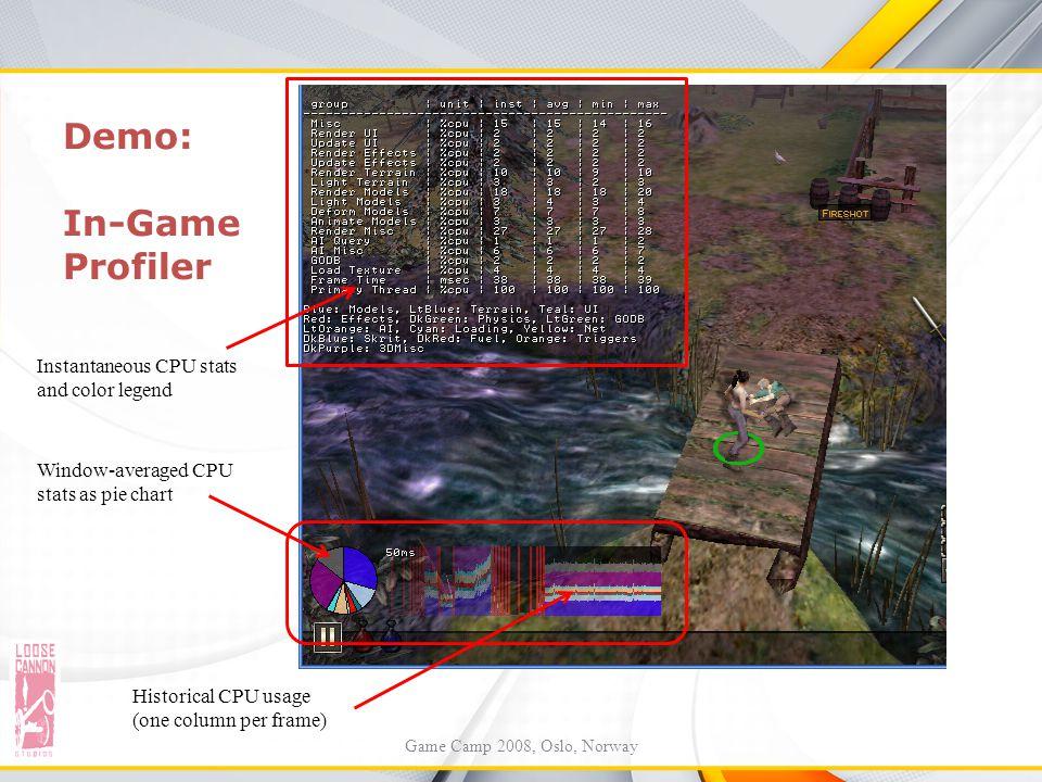 Demo: In-Game Profiler