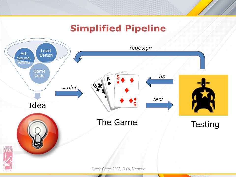Simplified Pipeline Idea The Game Testing redesign fix sculpt test