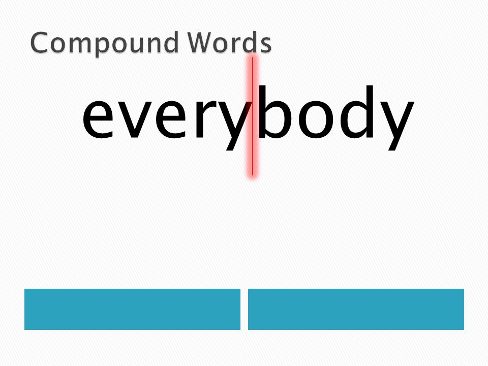 Compound Words everybody