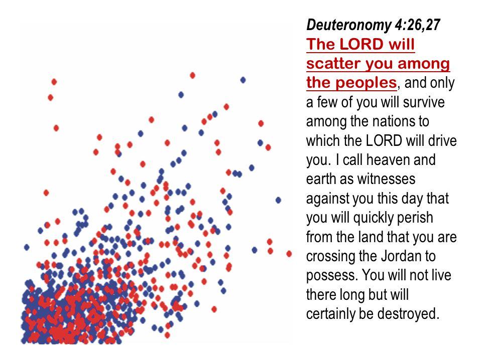 #10 08 August 2014. Deuteronomy 4:26,27.