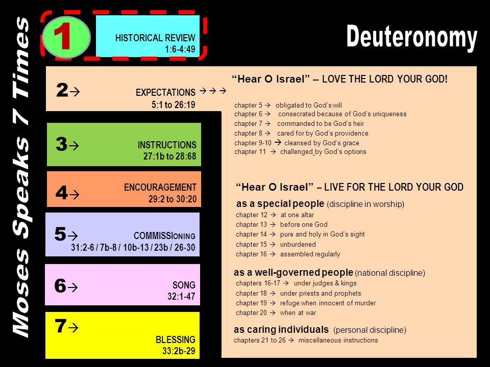 1 Deuteronomy Moses Speaks 7 Times