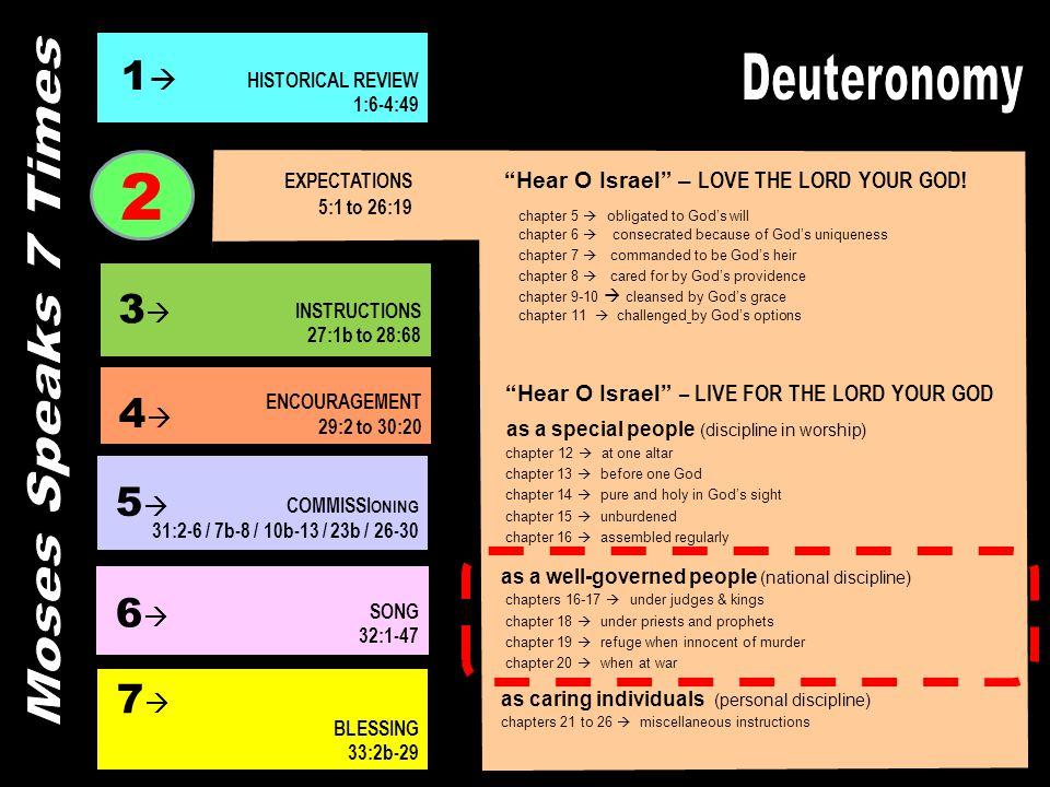 2 Deuteronomy Moses Speaks 7 Times
