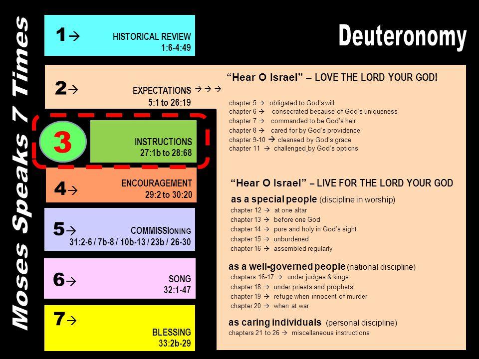 3 Deuteronomy Moses Speaks 7 Times
