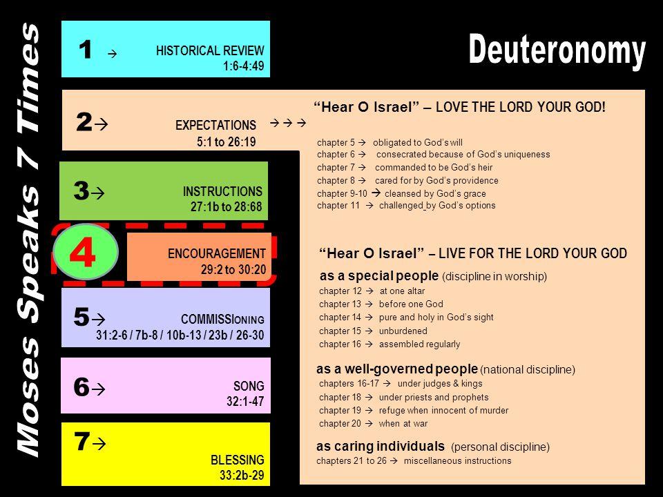 4 Deuteronomy Moses Speaks 7 Times