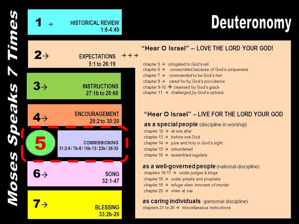 5 Deuteronomy Moses Speaks 7 Times