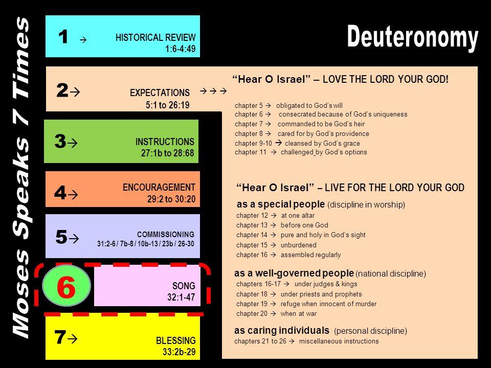 6 Deuteronomy Moses Speaks 7 Times