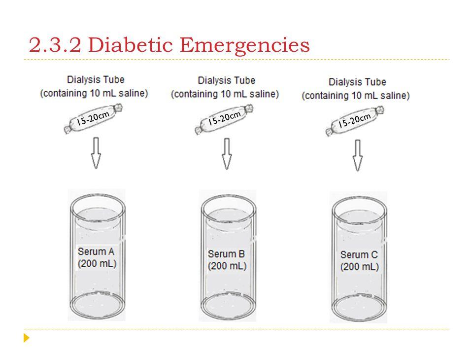 2.3.2 Diabetic Emergencies 15-20cm 15-20cm 15-20cm