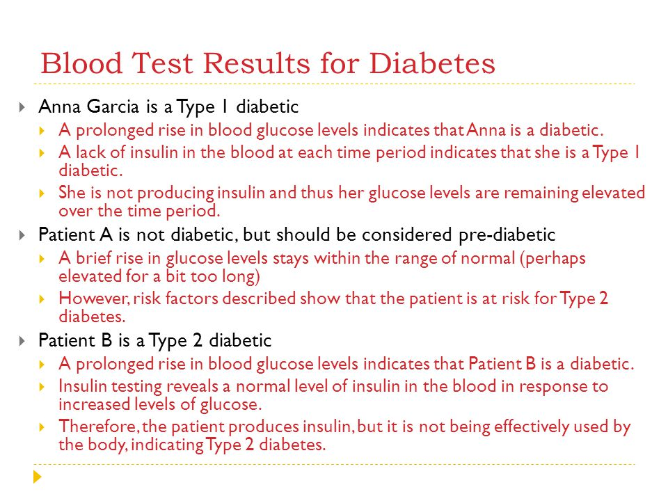 Blood Test Results for Diabetes