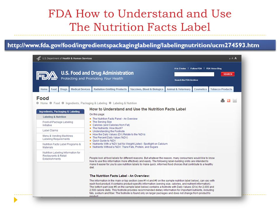 FDA How to Understand and Use The Nutrition Facts Label