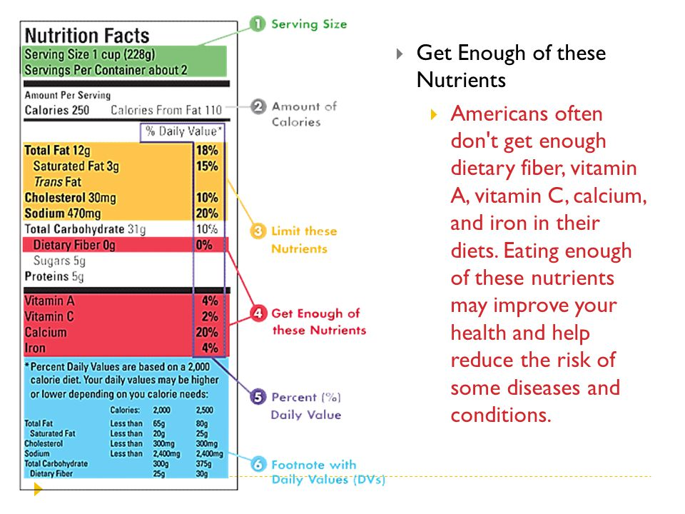 Get Enough of these Nutrients