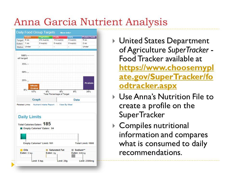 Anna Garcia Nutrient Analysis