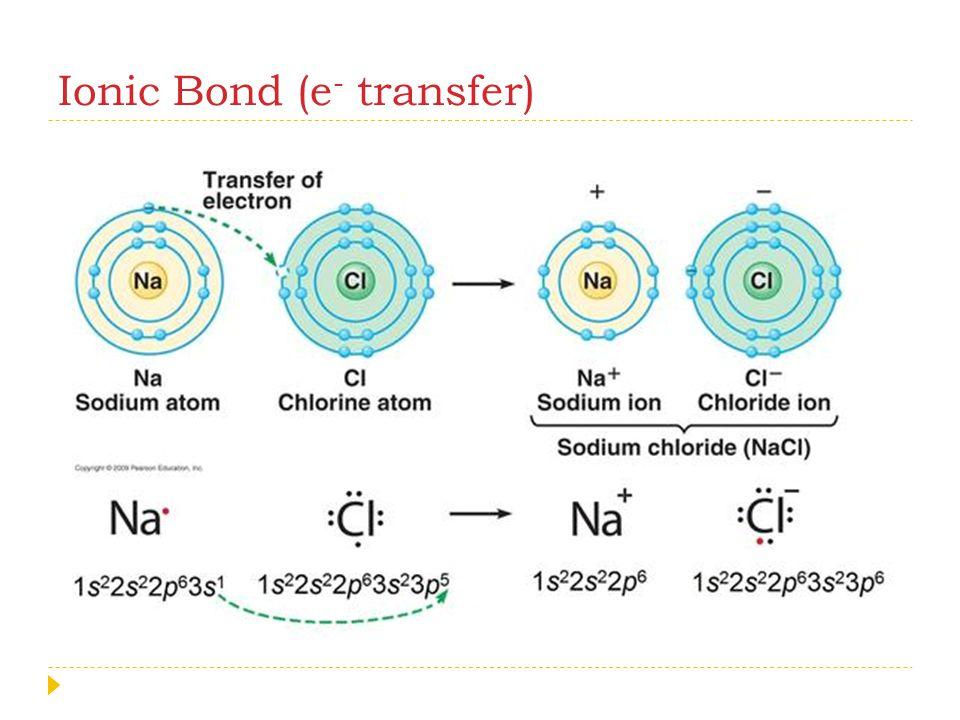 Ionic Bond (e- transfer)