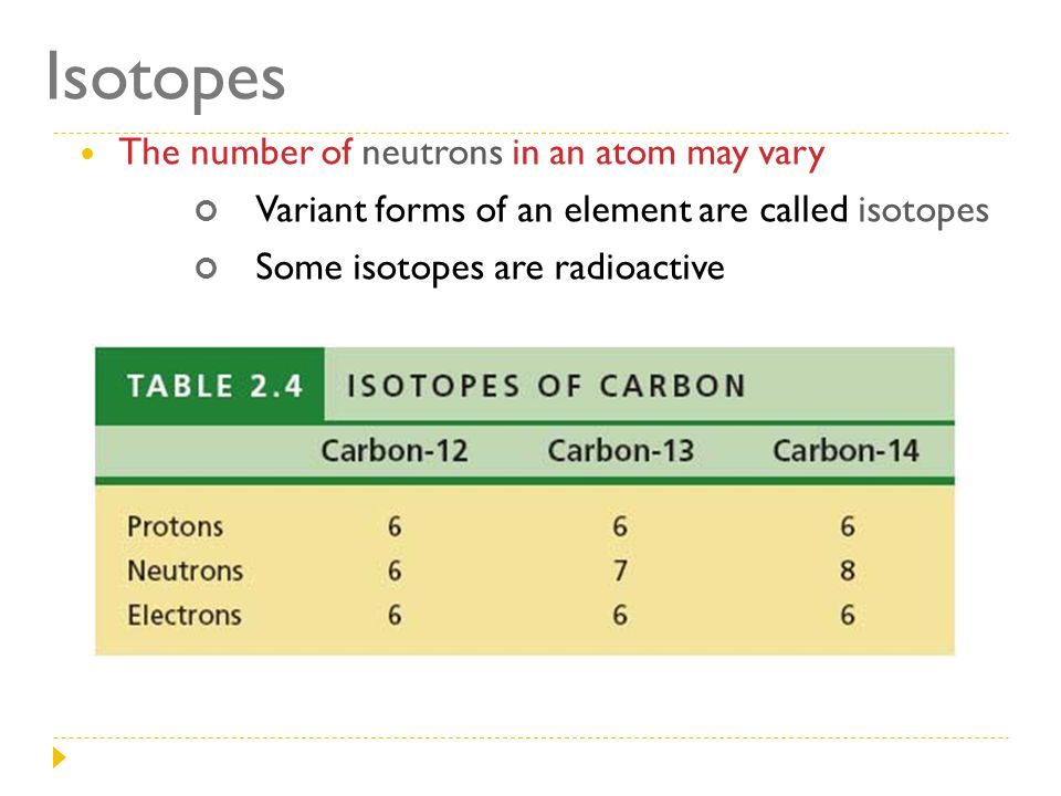 Isotopes The number of neutrons in an atom may vary