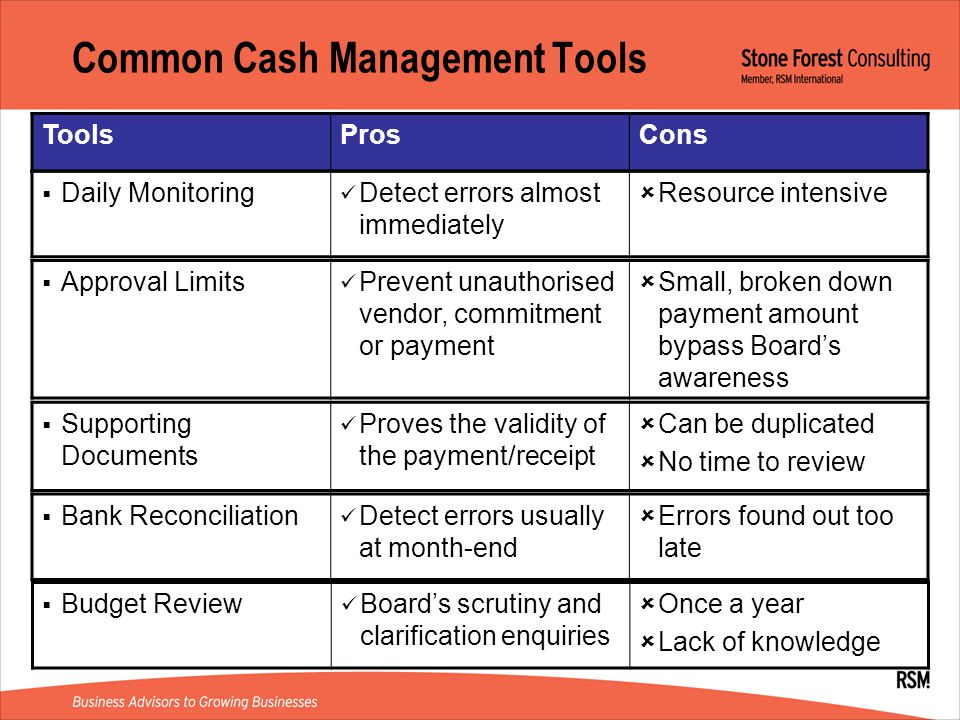 Common Cash Management Tools