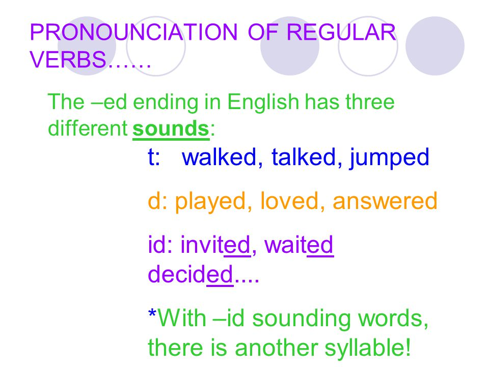 PRONOUNCIATION OF REGULAR VERBS……