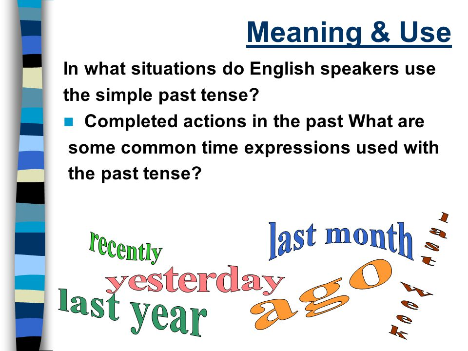 Meaning & Use last week last month recently yesterday ago last year