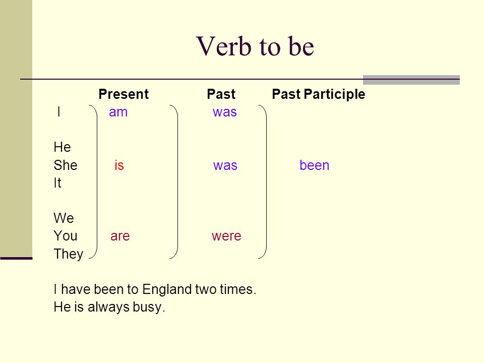 Verb to be Present Past Past Participle I am was He She is was been It