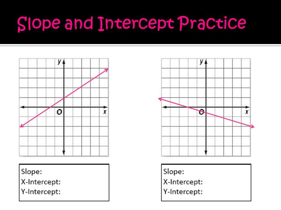 Slope and Intercept Practice