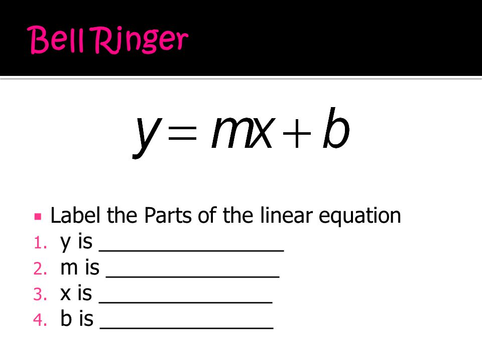 Bell Ringer Label the Parts of the linear equation