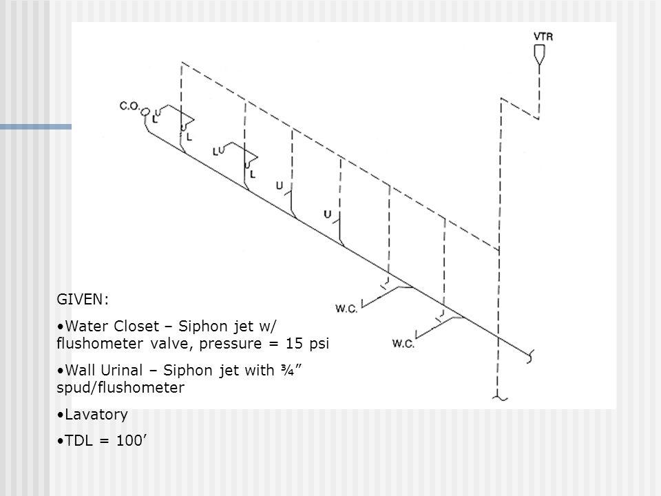 GIVEN: Water Closet – Siphon jet w/ flushometer valve, pressure = 15 psi. Wall Urinal – Siphon jet with ¾ spud/flushometer.