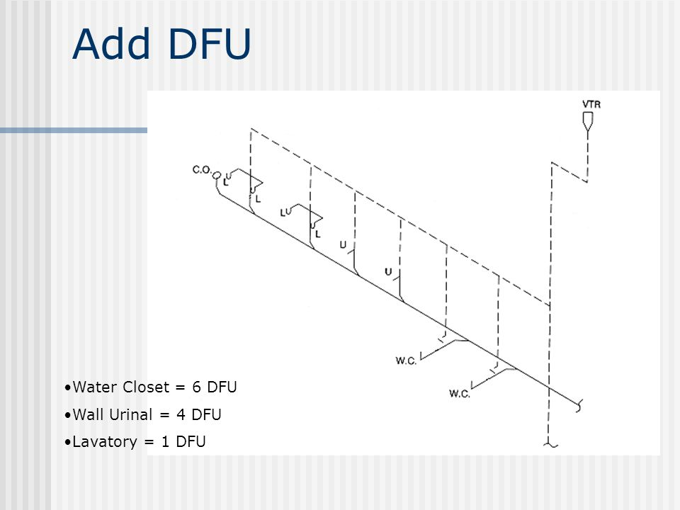 Add DFU Water Closet = 6 DFU Wall Urinal = 4 DFU Lavatory = 1 DFU
