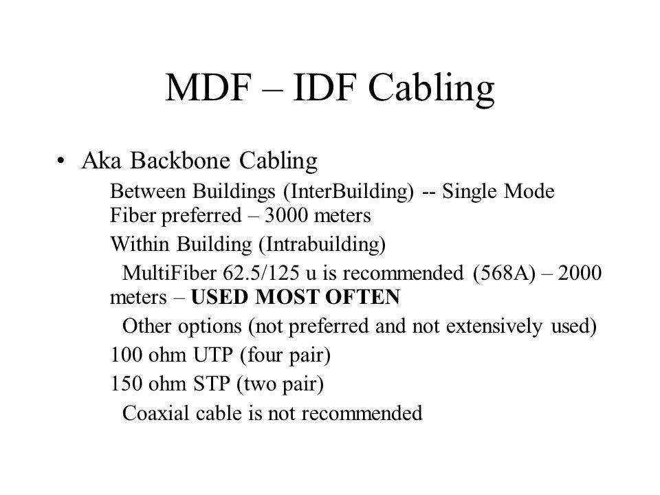 MDF – IDF Cabling Aka Backbone Cabling