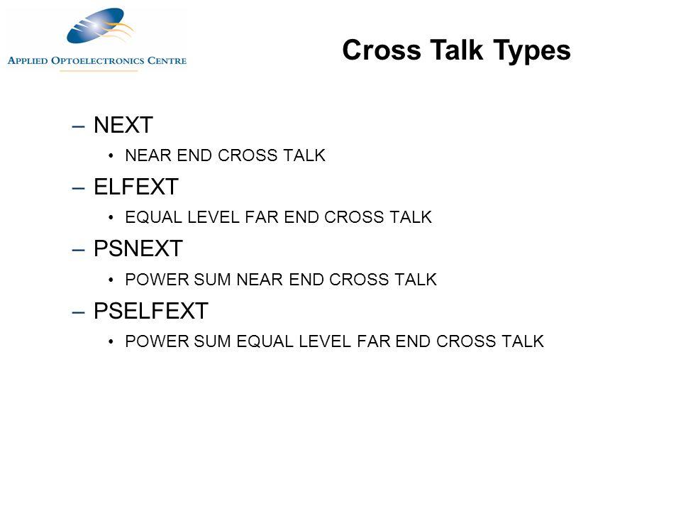 Cross Talk Types NEXT ELFEXT PSNEXT PSELFEXT NEAR END CROSS TALK
