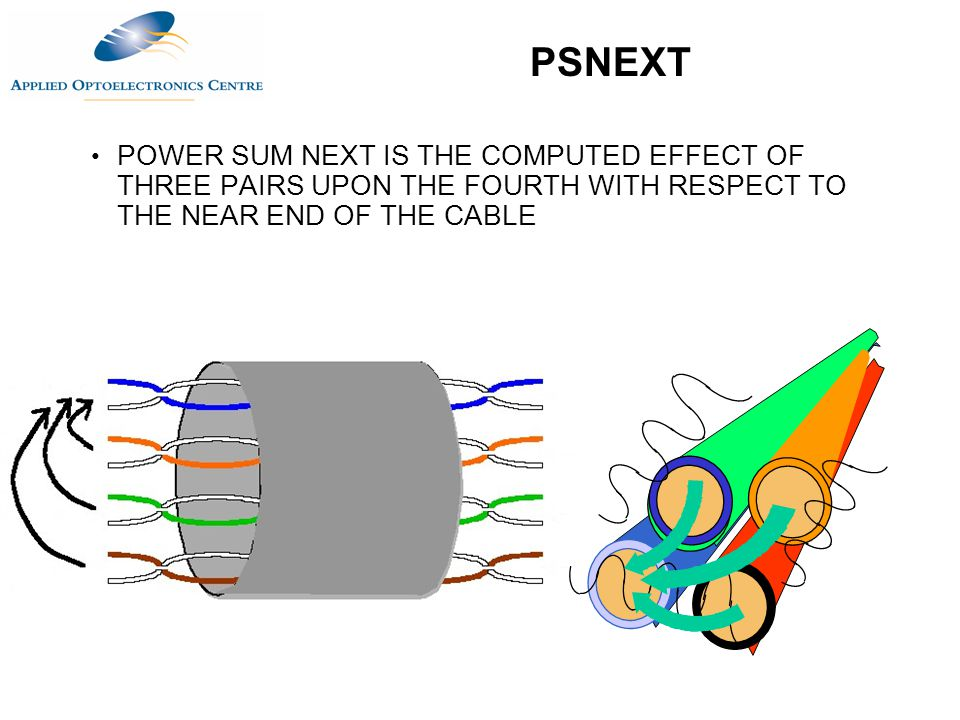 PSNEXT POWER SUM NEXT IS THE COMPUTED EFFECT OF THREE PAIRS UPON THE FOURTH WITH RESPECT TO THE NEAR END OF THE CABLE.