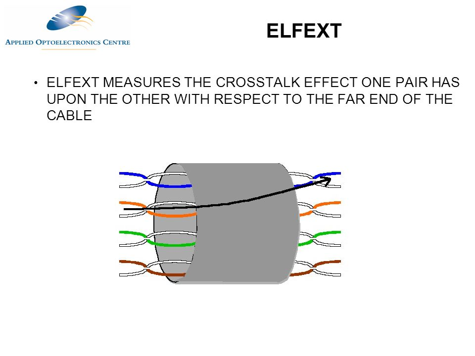 ELFEXT ELFEXT MEASURES THE CROSSTALK EFFECT ONE PAIR HAS UPON THE OTHER WITH RESPECT TO THE FAR END OF THE CABLE.