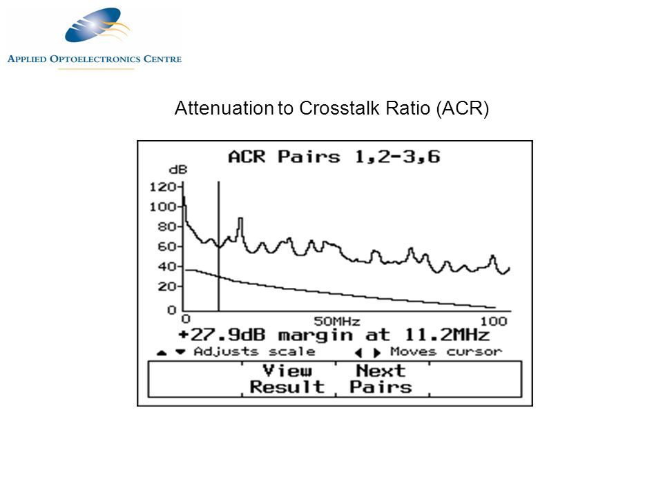 Attenuation to Crosstalk Ratio (ACR)