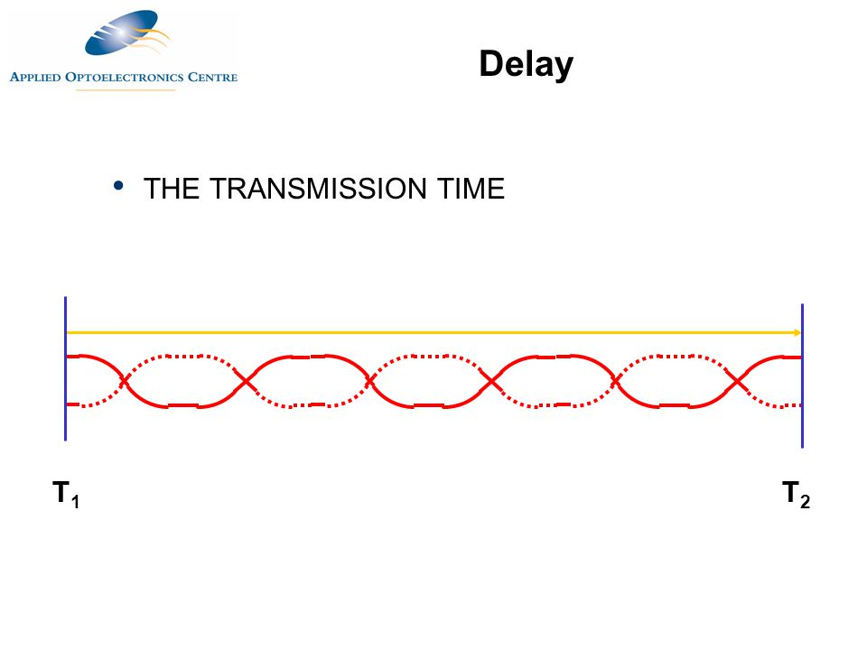 Delay THE TRANSMISSION TIME T1 T2