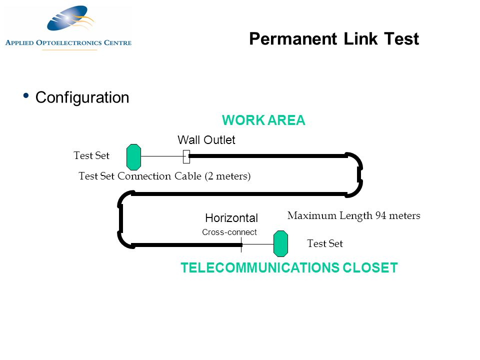 Permanent Link Test Configuration WORK AREA TELECOMMUNICATIONS CLOSET