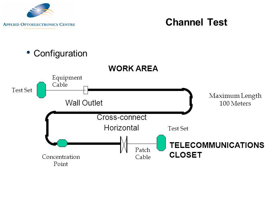 Channel Test Configuration WORK AREA TELECOMMUNICATIONS CLOSET