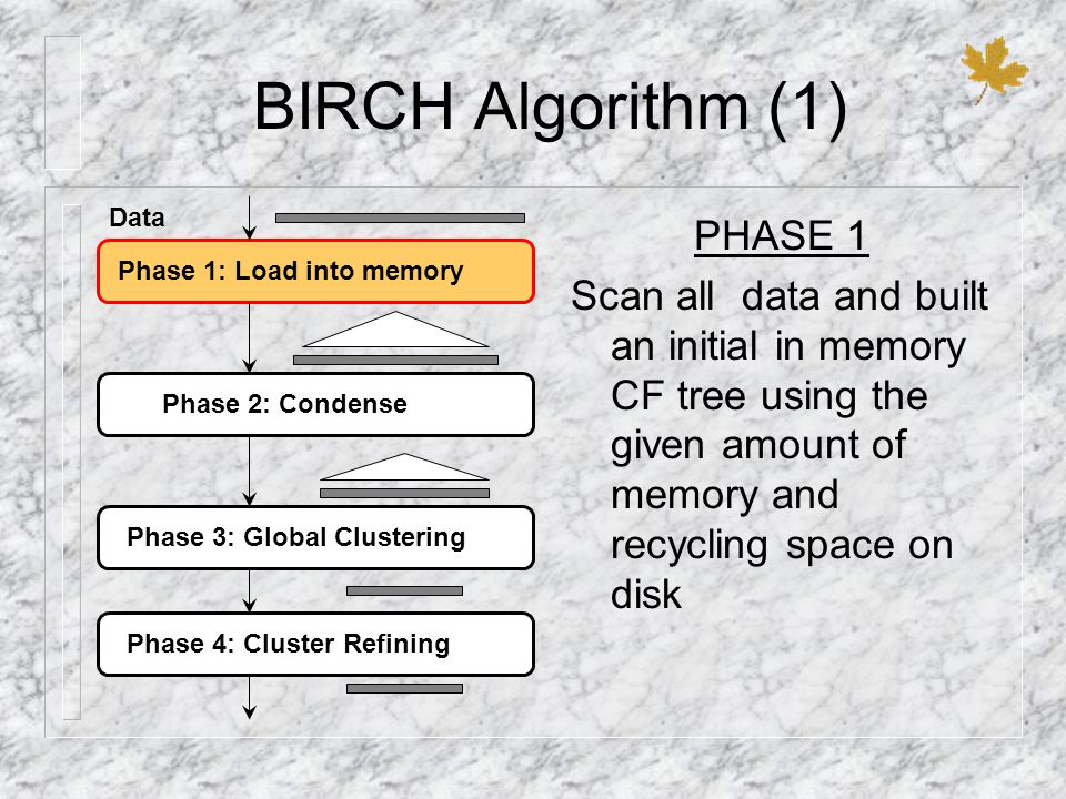 BIRCH Algorithm (1) PHASE 1