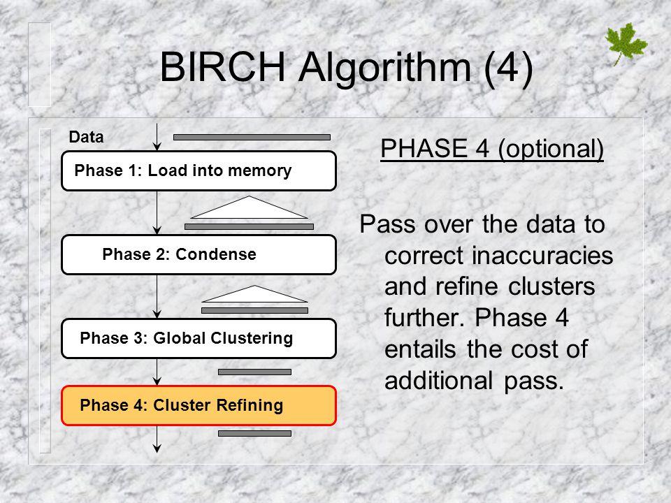 BIRCH Algorithm (4) PHASE 4 (optional)