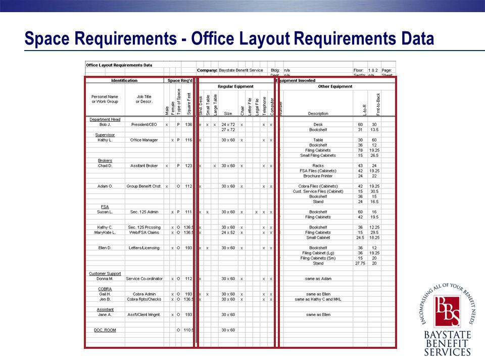 Space Requirements - Office Layout Requirements Data