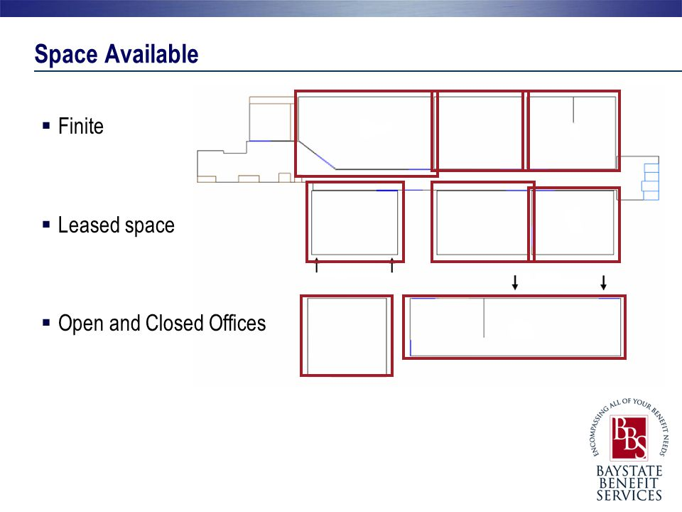 Space Available Finite Leased space Open and Closed Offices