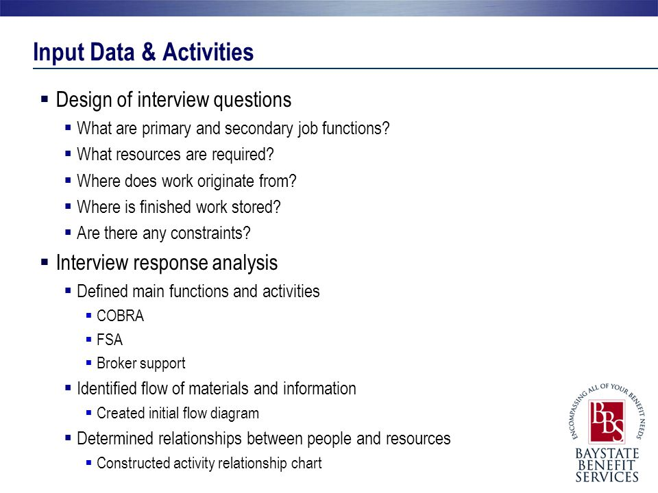 Input Data & Activities