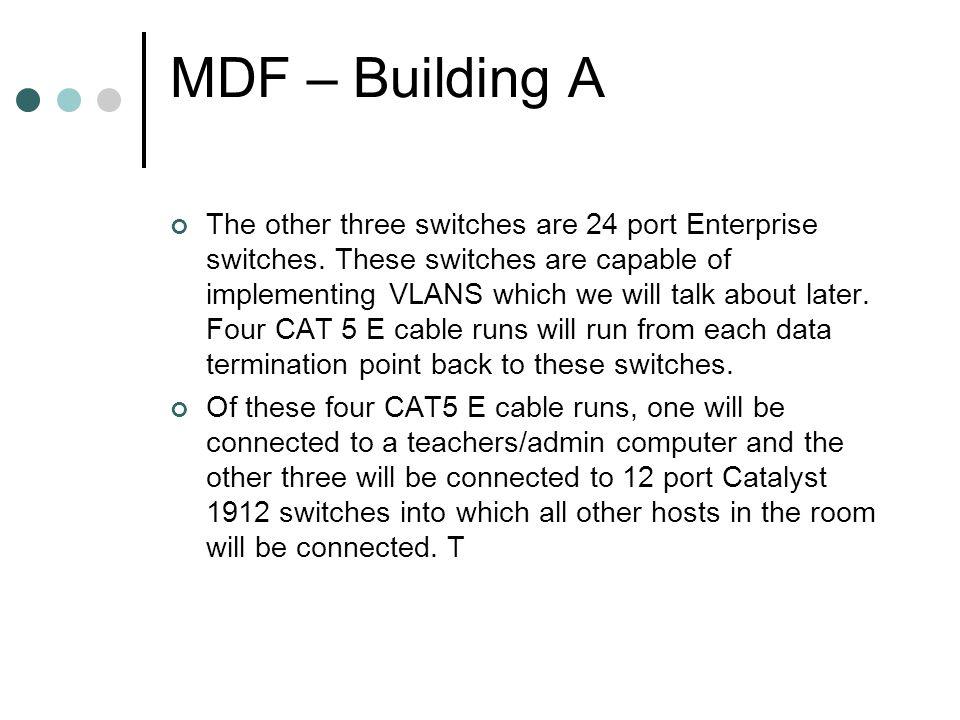 MDF – Building A