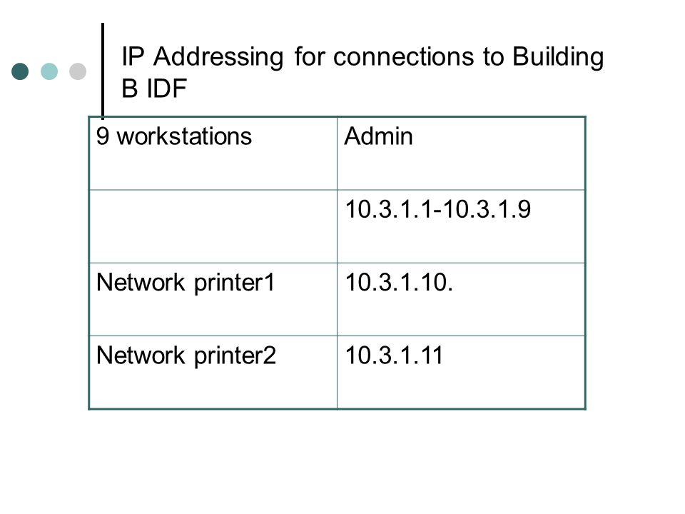 IP Addressing for connections to Building B IDF