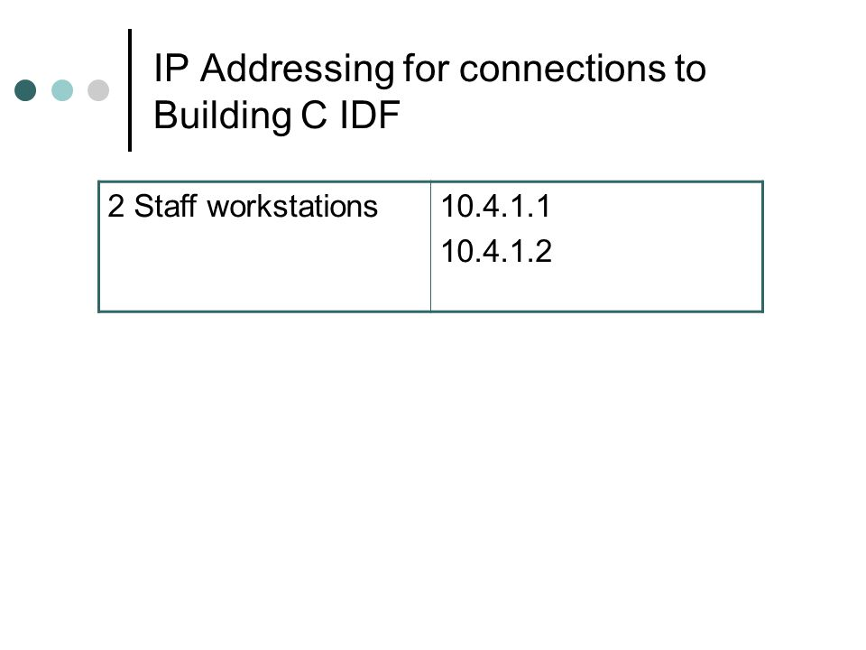 IP Addressing for connections to Building C IDF