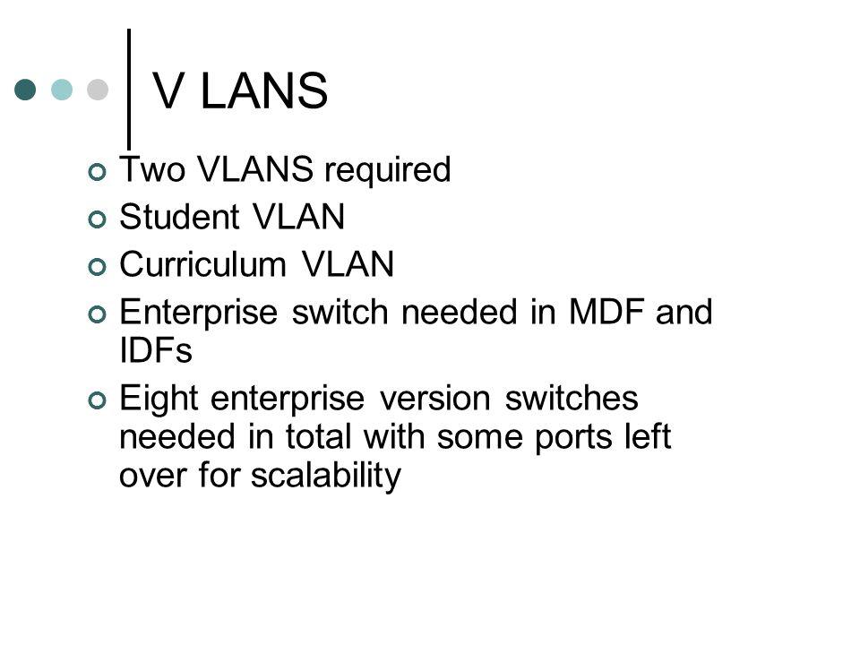 V LANS Two VLANS required Student VLAN Curriculum VLAN